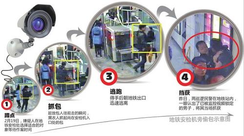 成都地铁安检机