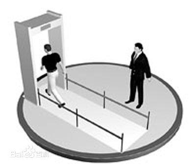金属探测灵敏度与稳定性定位安检门技术品质