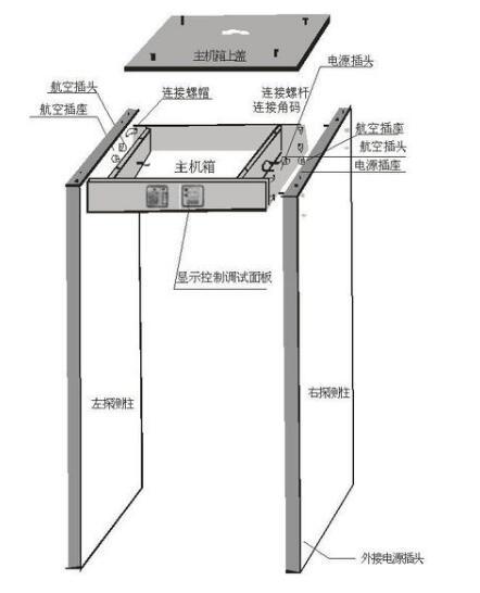 金属探测安检门结构图.jpg