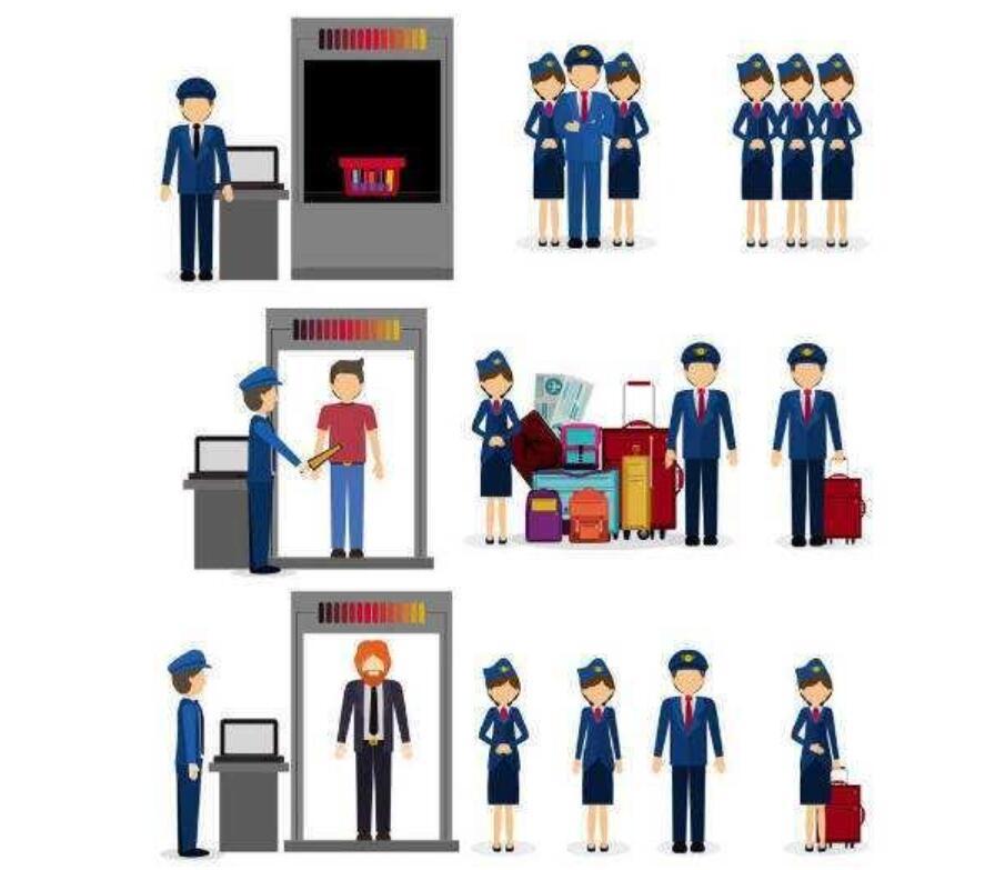 车站的安检门主要检查什么?作用是什么2.jpg